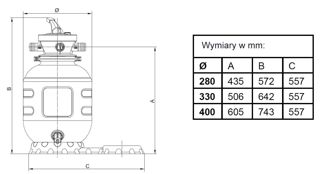 schemat i wymiary zestawu filtrujacego aris
