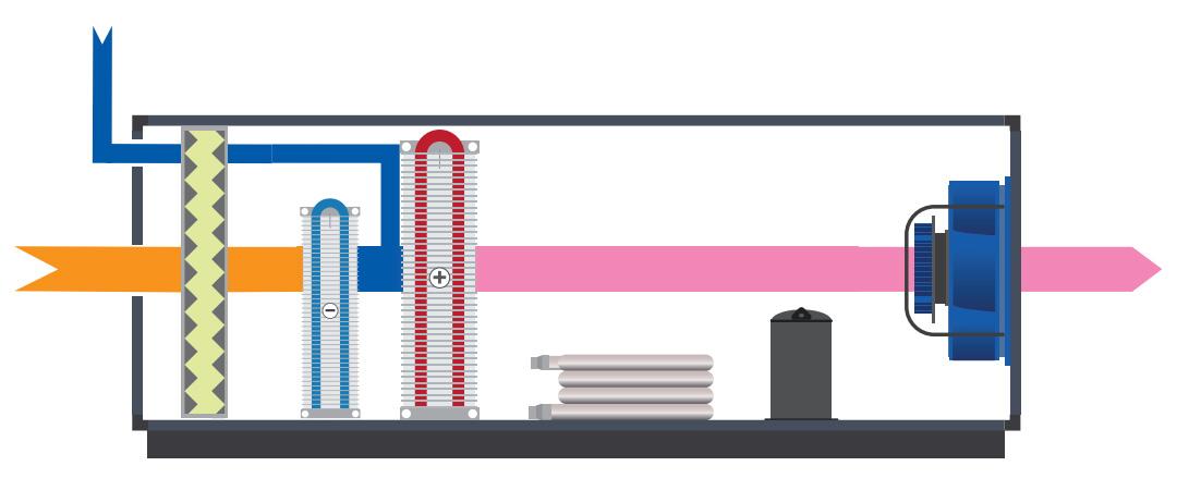 dantherm osuszacz powietrza do dużych pomieszczeń basenowych