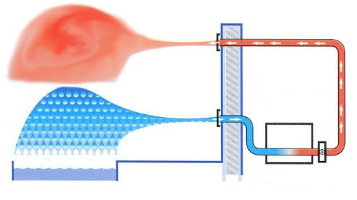 osuszacz powietrza na duza hale basenowa