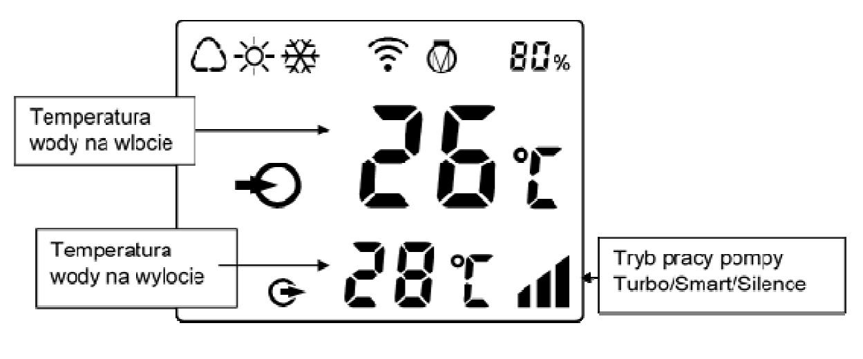 wyświetlacza na pompie ciepła inverter x 11, 3 kw