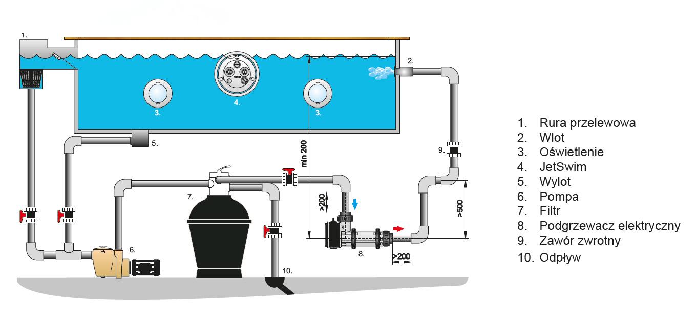 pahlen aquacompact grzałka elektryczna schemat montażu