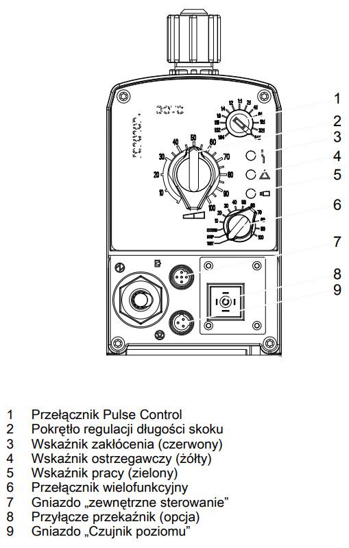 pompa beta prominent schemat
