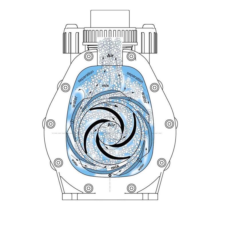 schemat dzialania pompy basenowej aqua plus 4