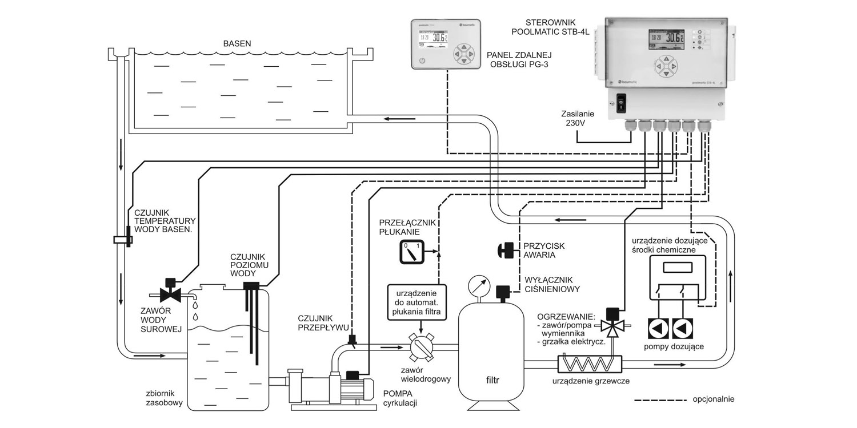 baumatic stb-4l podłączenie schemat