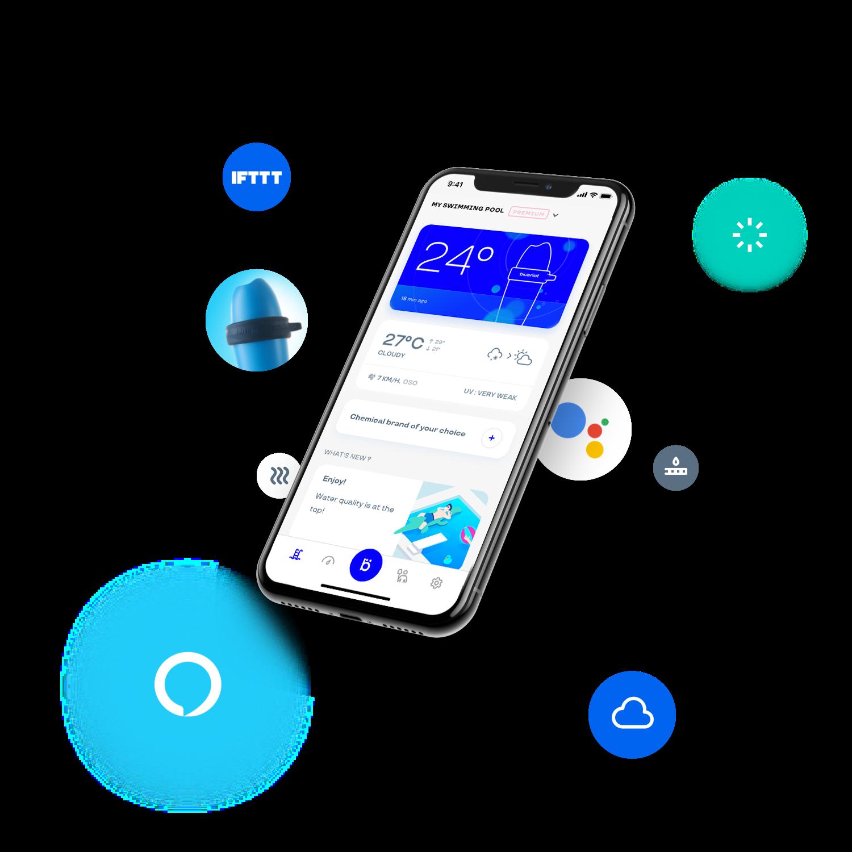 Możliwości aplikacji Blue Go